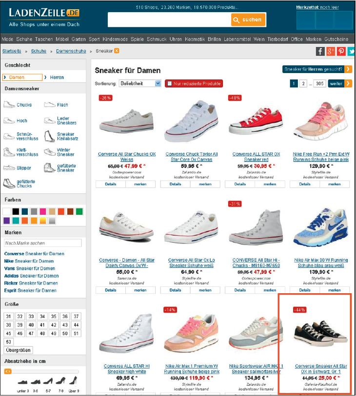 Präsenz der eigenen Produkte auf den Suchergebnis-Seiten der PSM am Beispiel Ladenzeile.de