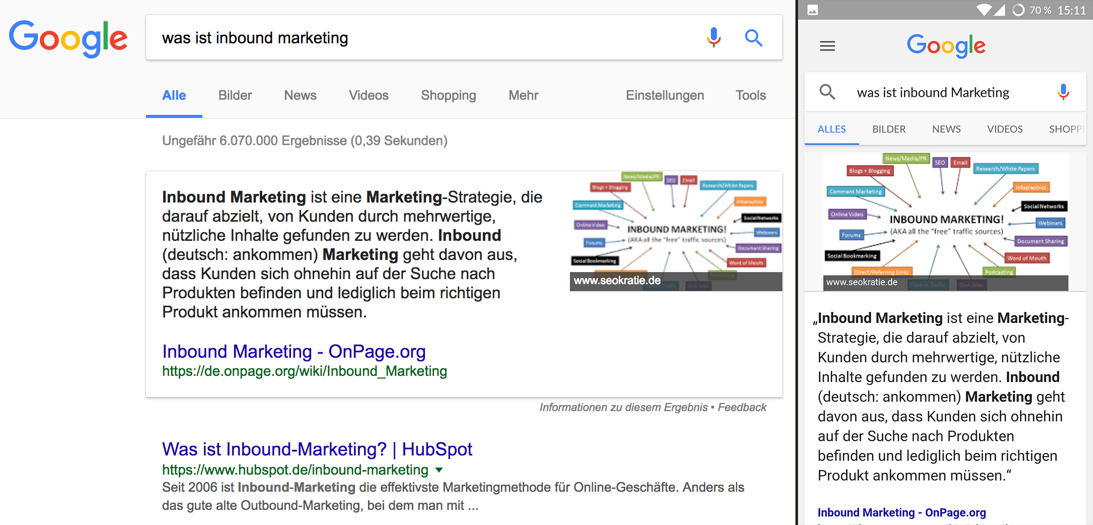 Was ist Inbound Marketing Snippet